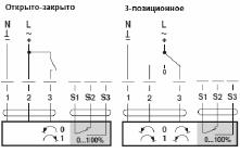 ..MC230A(-S) ..MC24A(-S)