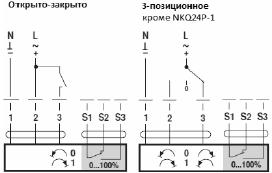NKQ24P-1, ..M24P(-S), ..M230P(-S)